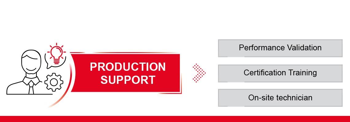 技術者の現地派遣、認証、トレーニング、お客様のビジネスの改善機会を特定等、当社の生産サポートをご利用ください。